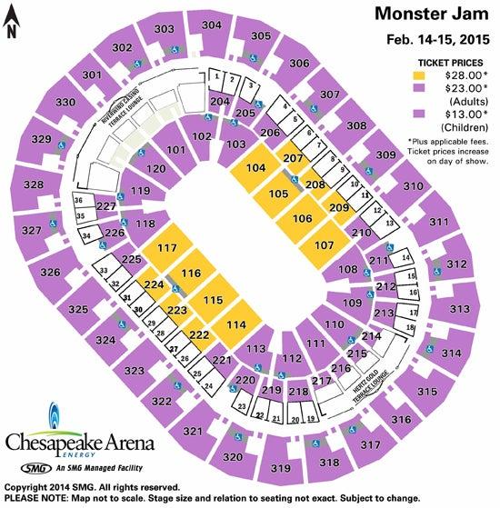 Monster Jam Chesapeake Energy Arena